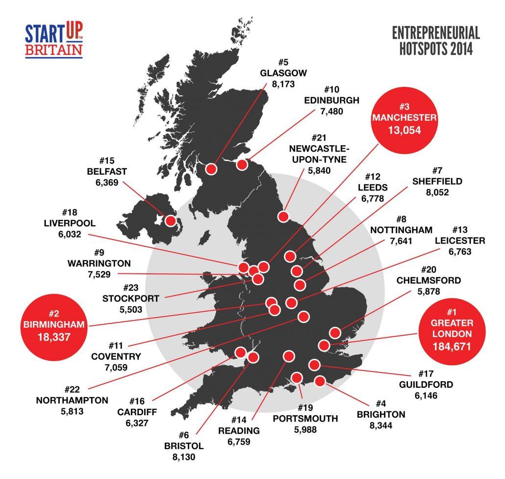 Boom in new start-ups – Quick HR